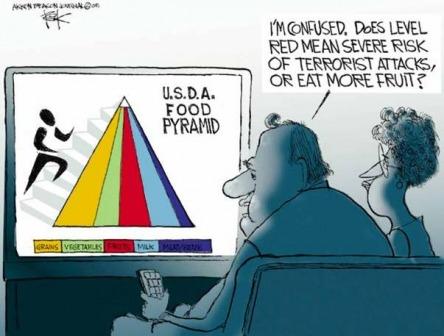 food pyramid comic